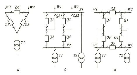 Кольцевые схемы: а – схема