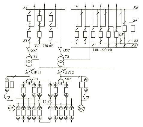 Схема узловой подстанции.