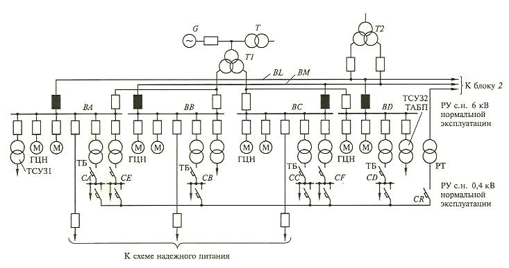 Схема электроснабжения