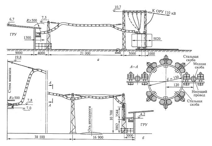 ячейки КРУ; б — план-схема