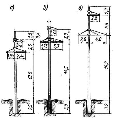 Железобетонные опоры размеры плита перекрытия 15 объем